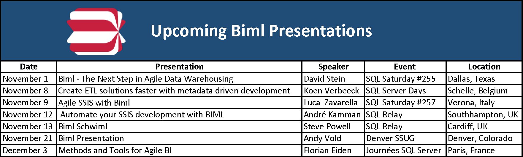 Upcoming Biml Presentations